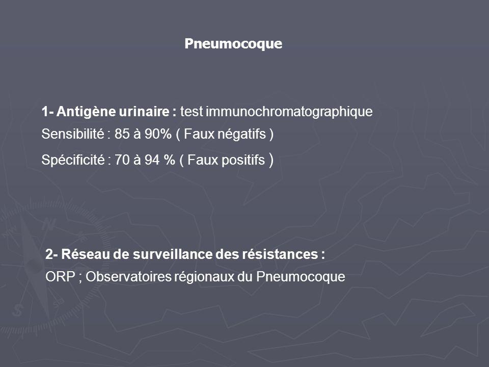 Pneumocoque 1- Antigène urinaire : test immunochromatographique. Sensibilité : 85 à 90% ( Faux négatifs )