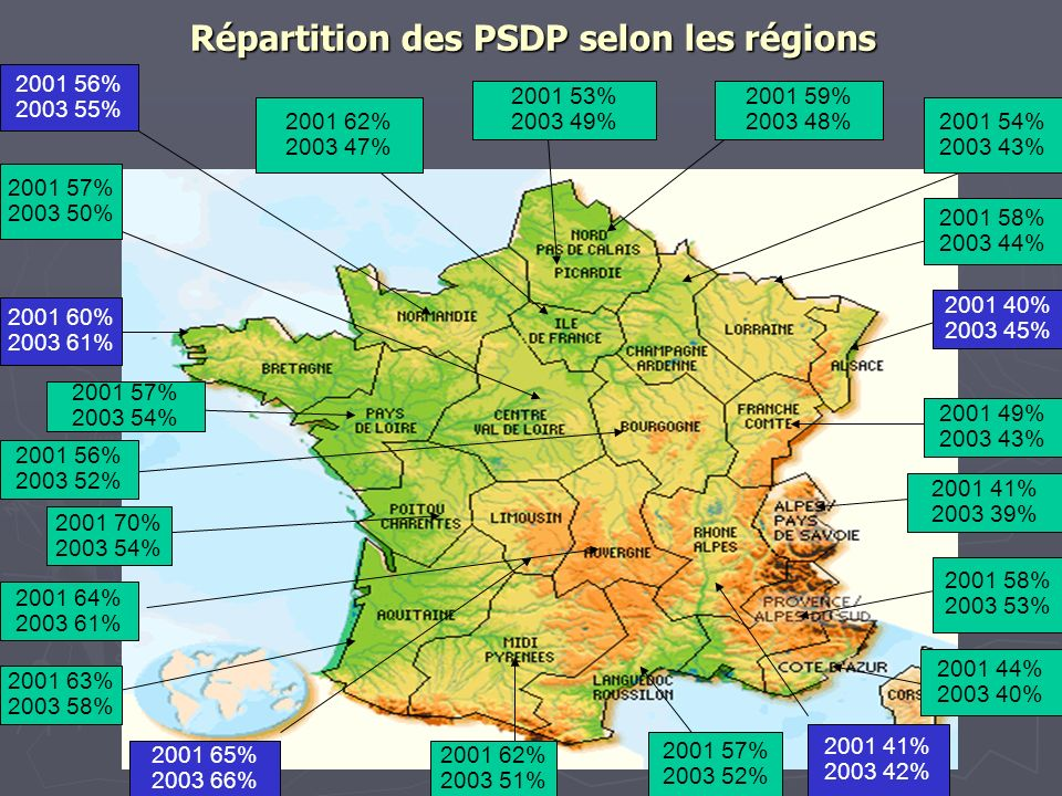 Répartition des PSDP selon les régions