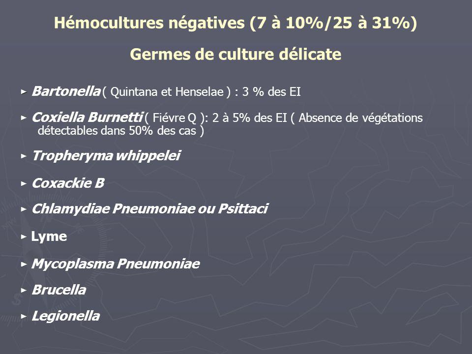 Hémocultures négatives (7 à 10%/25 à 31%) Germes de culture délicate