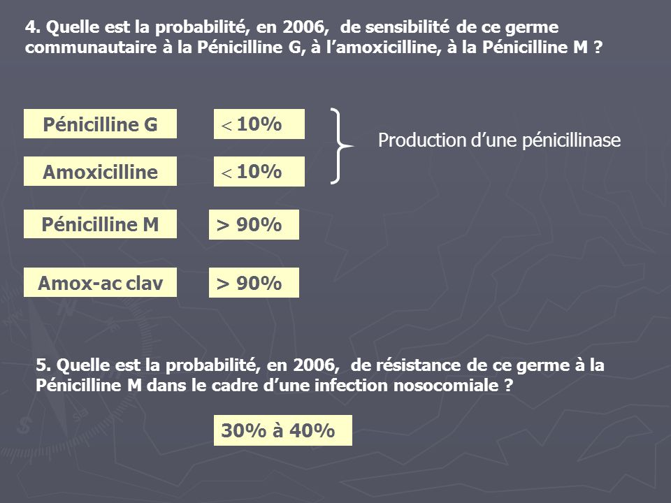 Production d'une pénicillinase