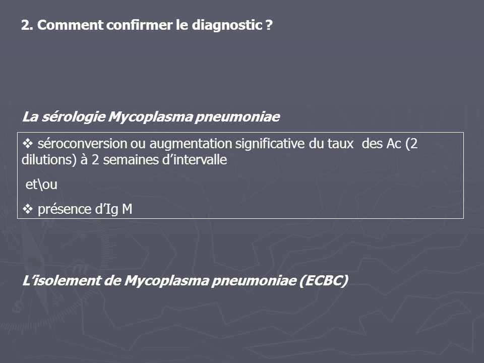 2. Comment confirmer le diagnostic