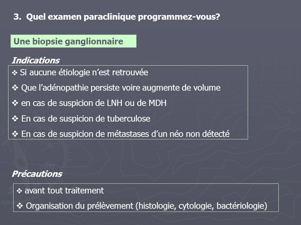 3. Quel examen paraclinique programmez-vous