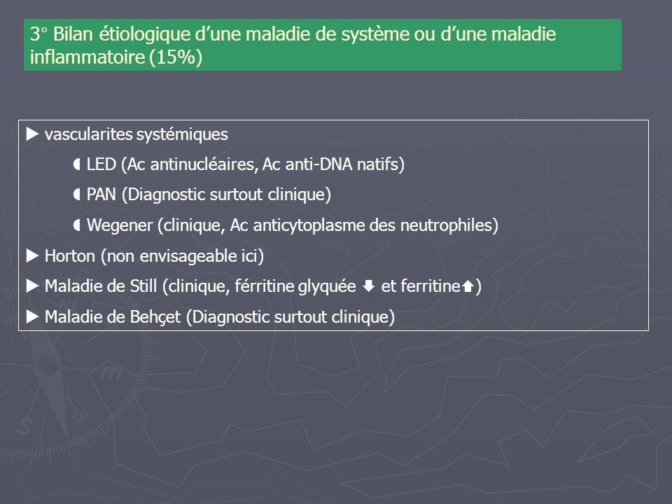 3° Bilan étiologique d'une maladie de système ou d'une maladie inflammatoire (15%)
