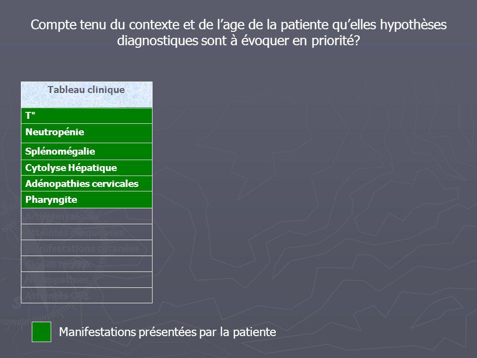 Compte tenu du contexte et de l'age de la patiente qu'elles hypothèses diagnostiques sont à évoquer en priorité