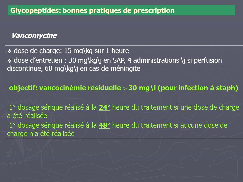 Glycopeptides: bonnes pratiques de prescription