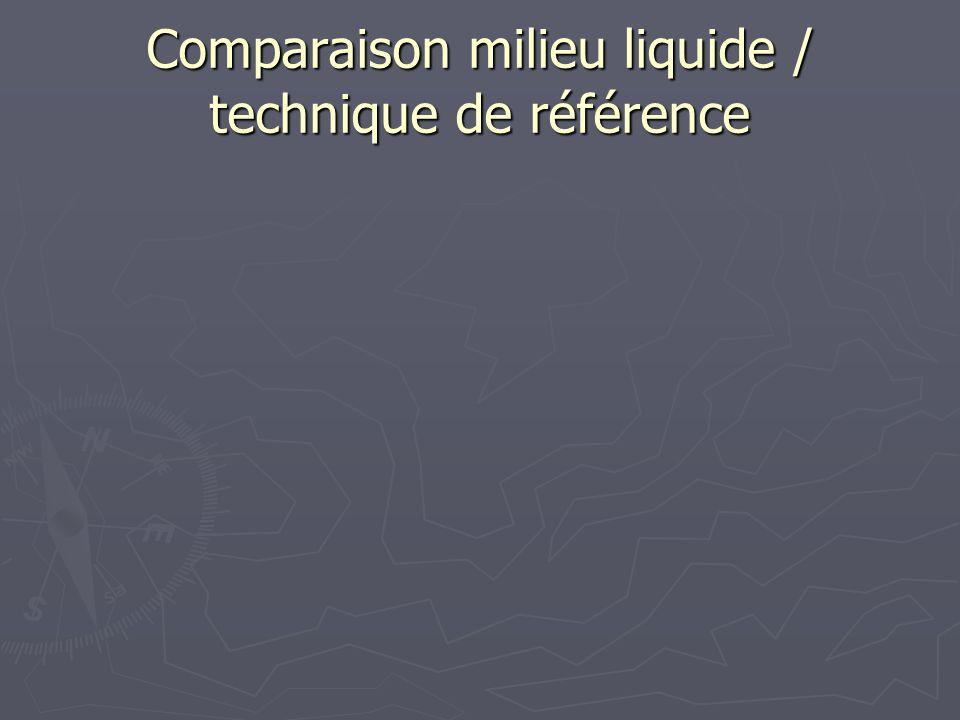 Comparaison milieu liquide / technique de référence