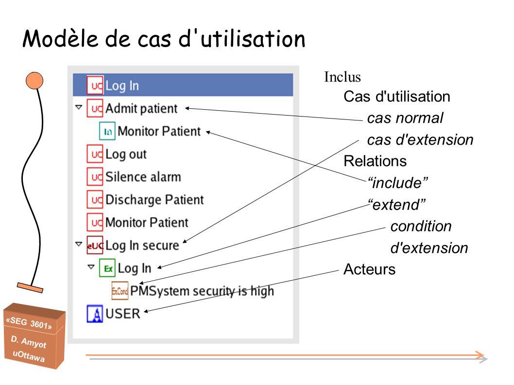 Modèle de cas d utilisation