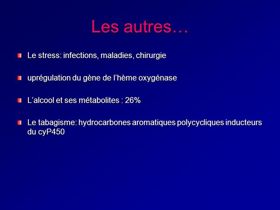 Les autres… Le stress: infections, maladies, chirurgie