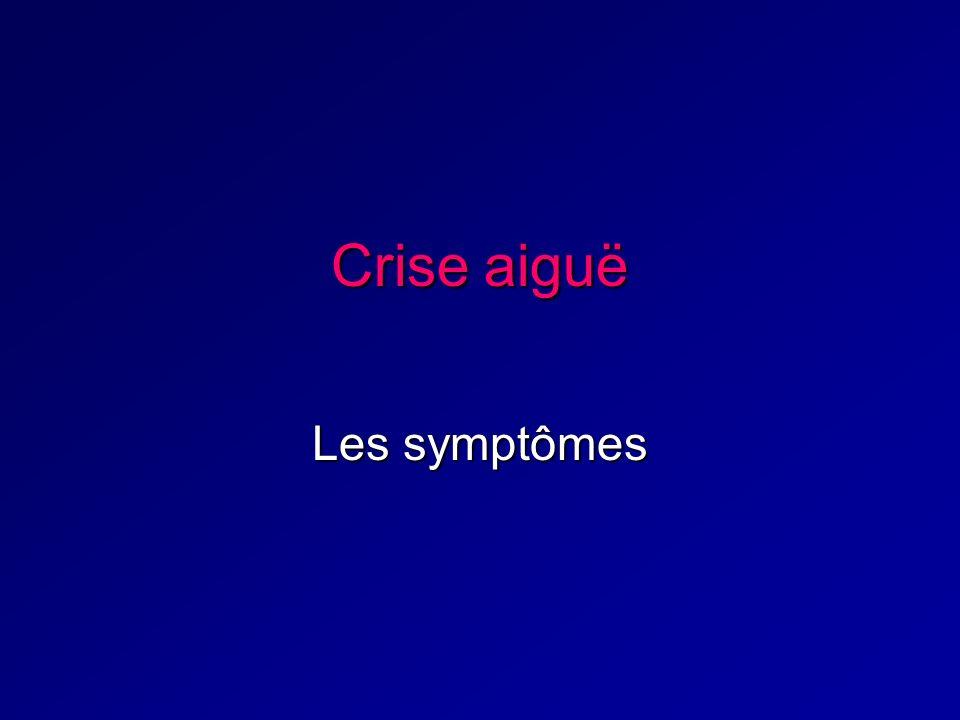 Crise aiguë Les symptômes