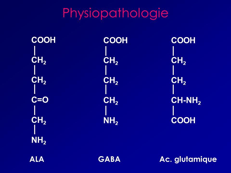 Physiopathologie COOH CH2 C=O NH2 COOH CH2 NH2 COOH CH2 CH-NH2 ALA