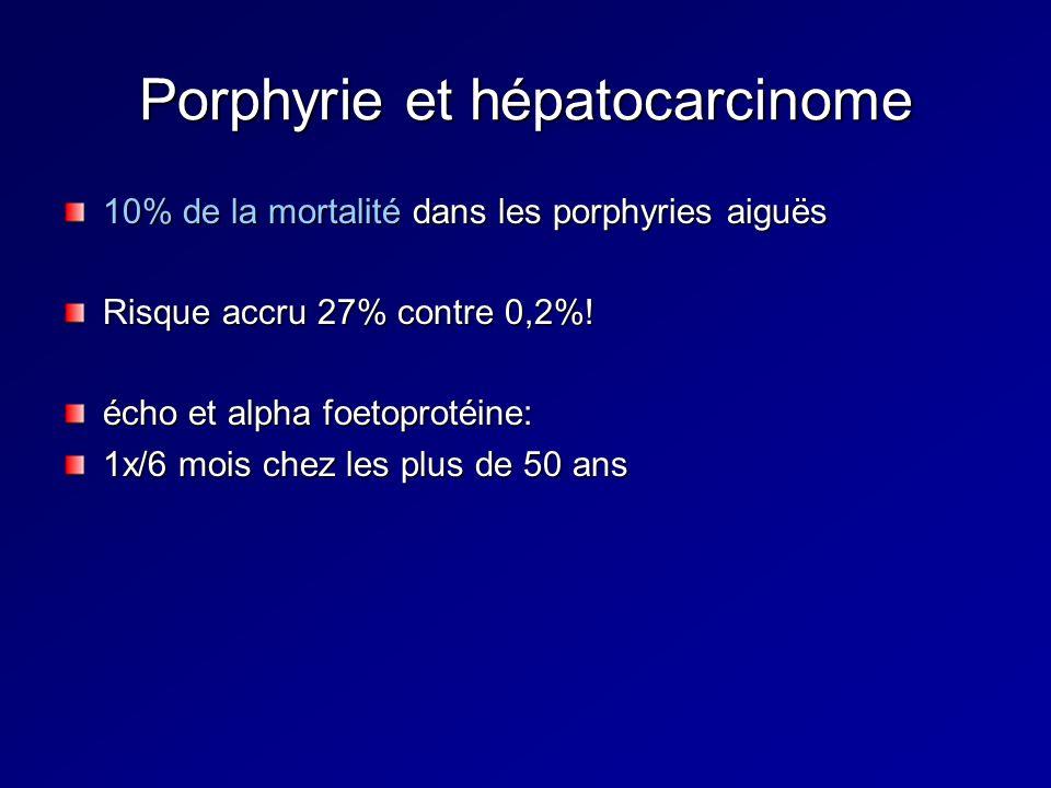 Porphyrie et hépatocarcinome