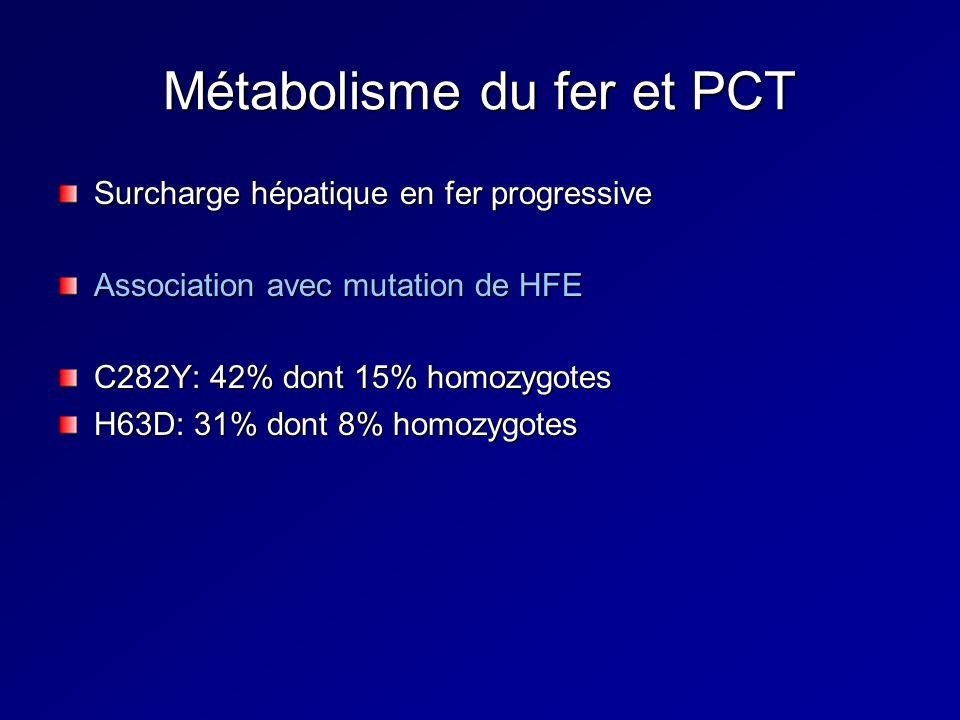 Métabolisme du fer et PCT
