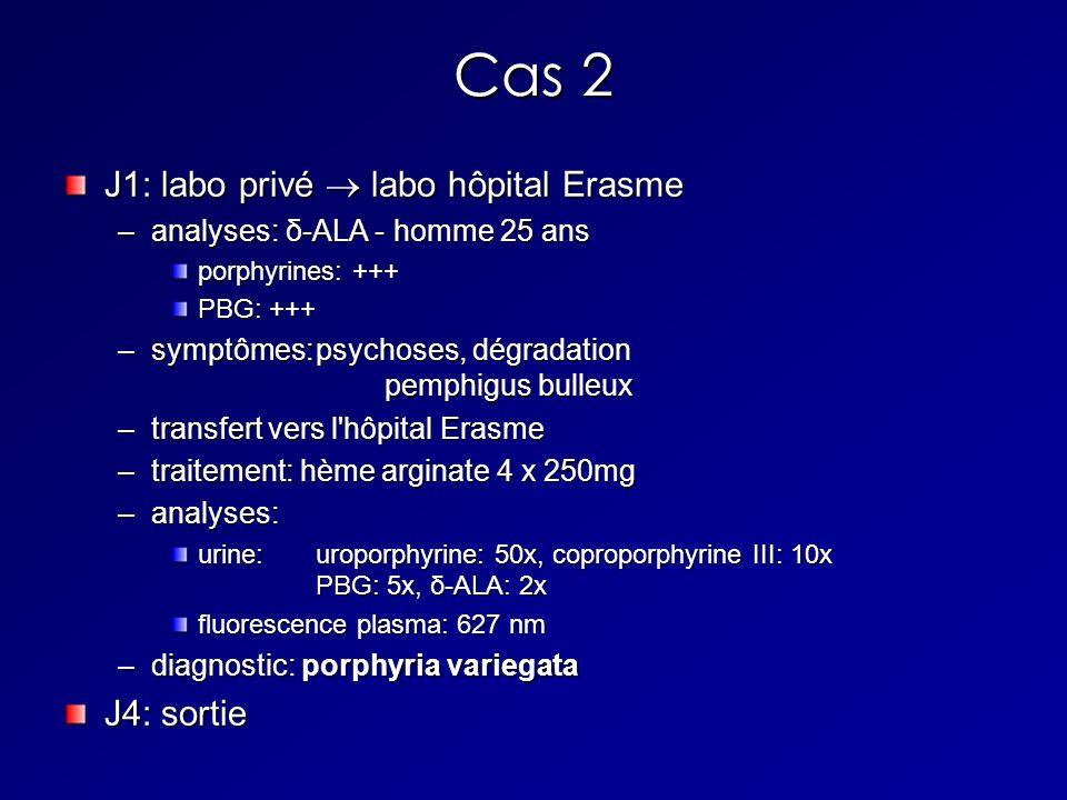 Cas 2 J1: labo privé  labo hôpital Erasme J4: sortie