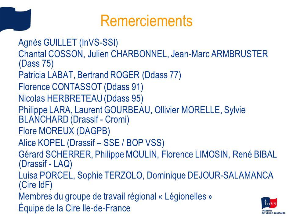 Remerciements Agnès GUILLET (InVS-SSI)