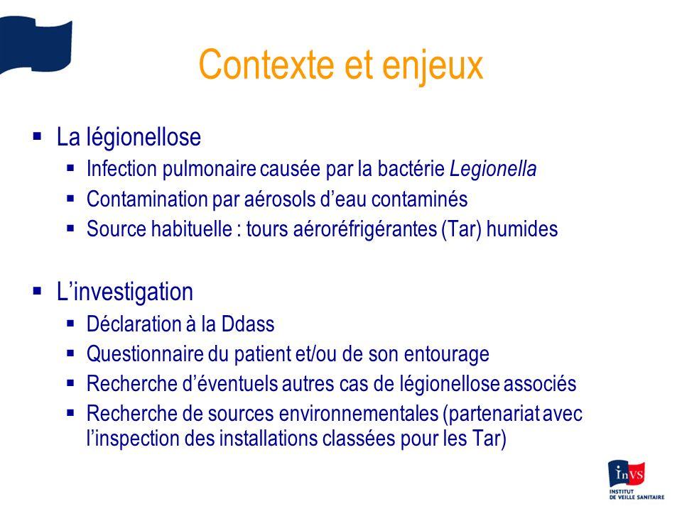 Contexte et enjeux La légionellose L'investigation