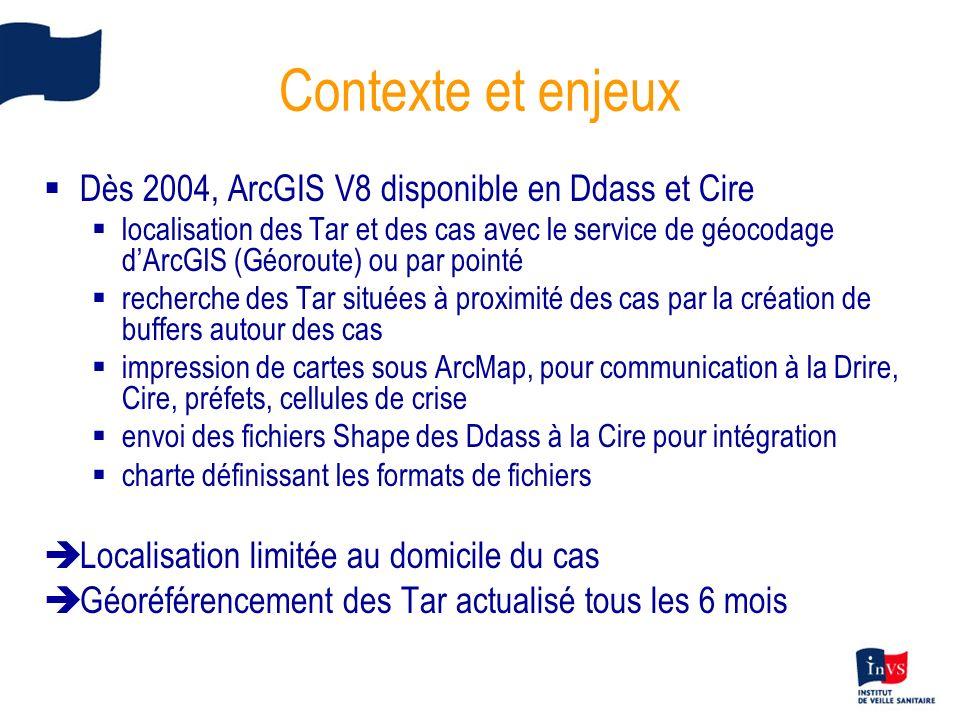 Contexte et enjeux Dès 2004, ArcGIS V8 disponible en Ddass et Cire