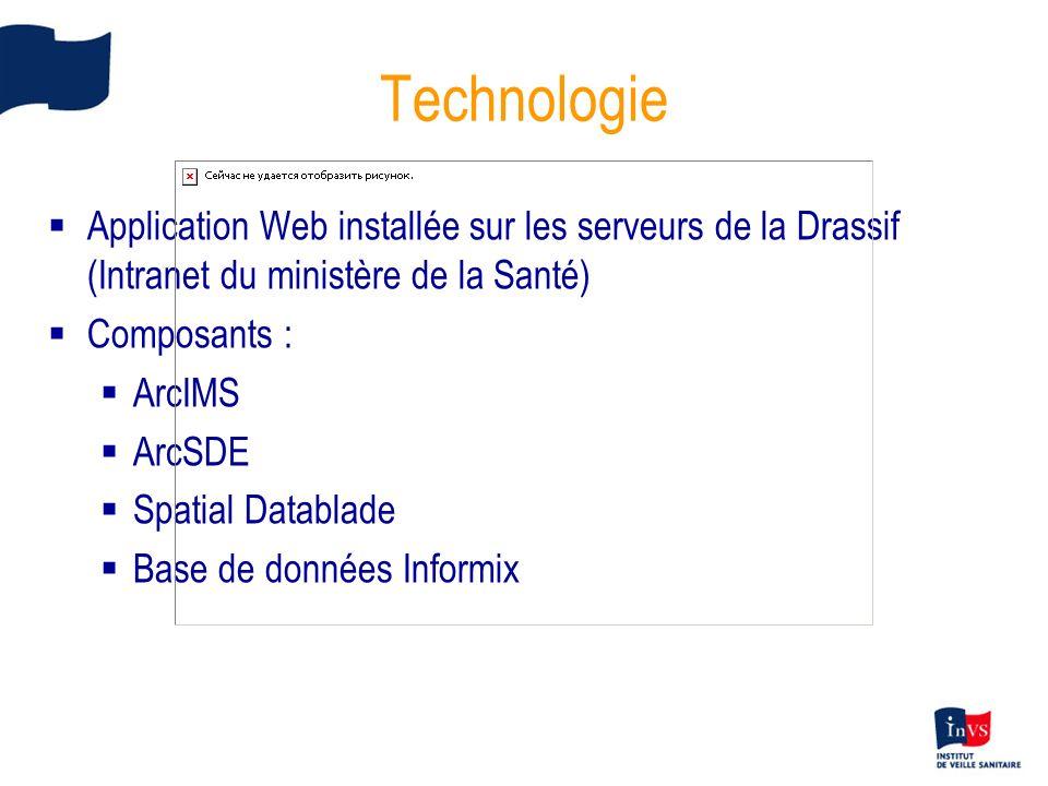 Technologie Application Web installée sur les serveurs de la Drassif (Intranet du ministère de la Santé)