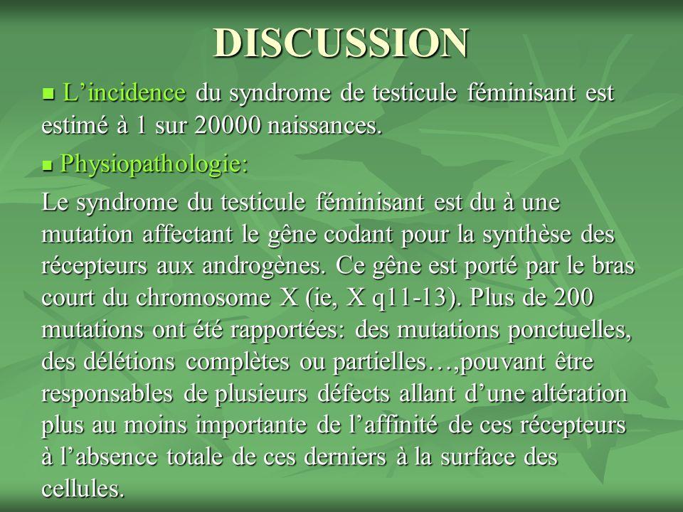 DISCUSSION L'incidence du syndrome de testicule féminisant est estimé à 1 sur 20000 naissances. Physiopathologie: