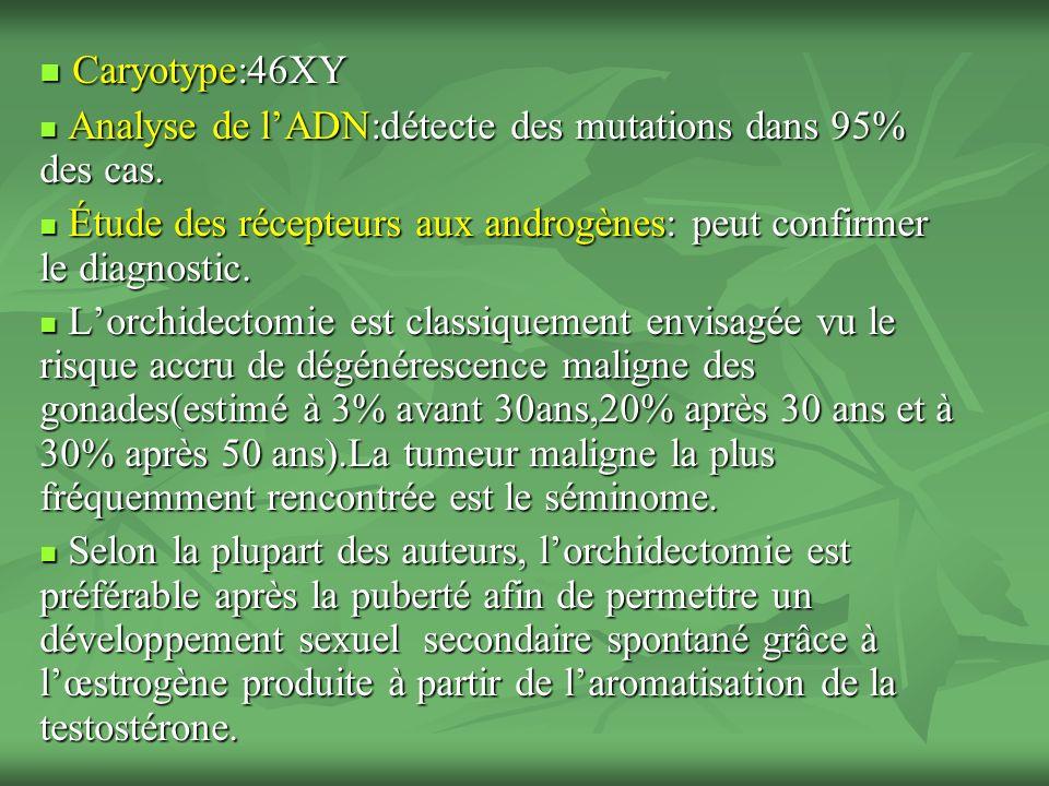 Caryotype:46XY Analyse de l'ADN:détecte des mutations dans 95% des cas. Étude des récepteurs aux androgènes: peut confirmer le diagnostic.