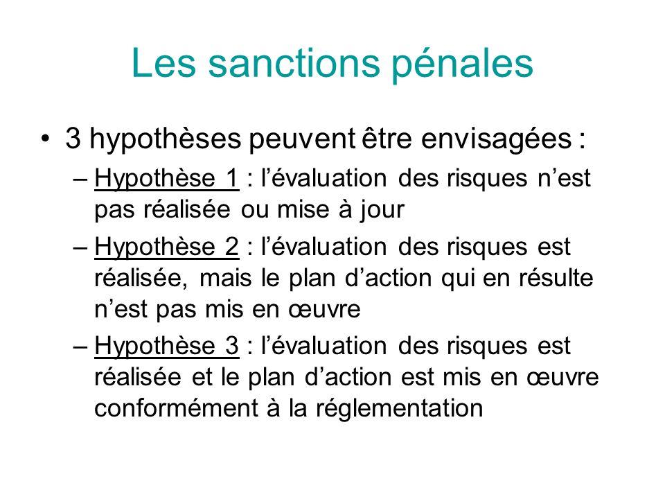 Les sanctions pénales 3 hypothèses peuvent être envisagées :