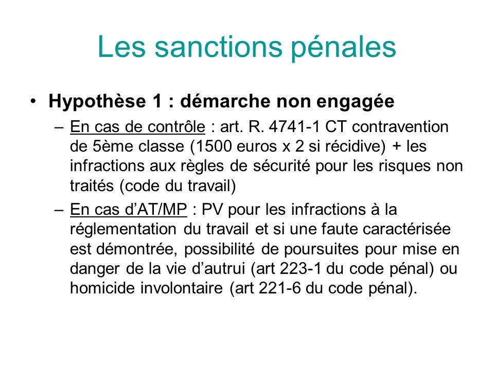 Les sanctions pénales Hypothèse 1 : démarche non engagée