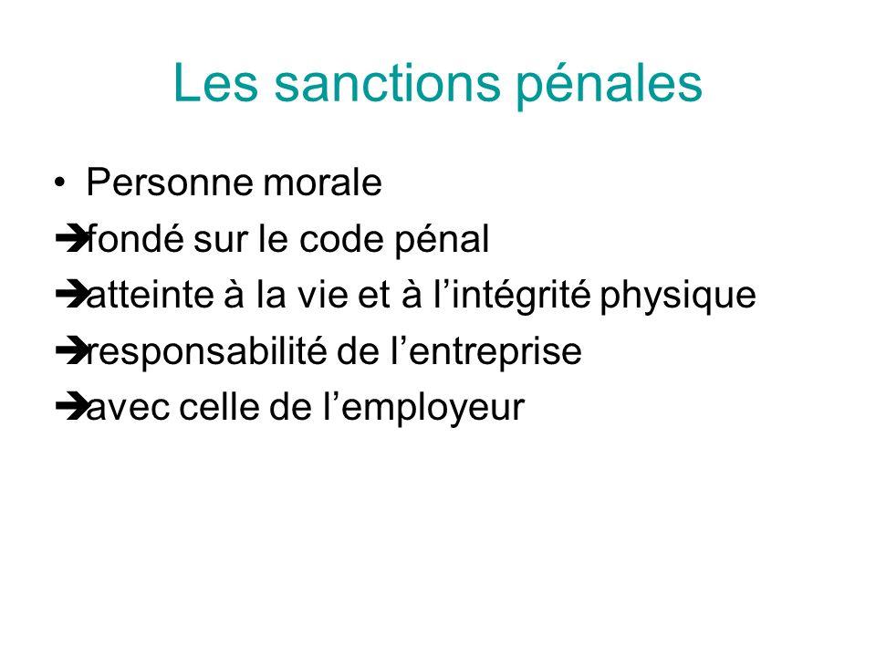 Les sanctions pénales Personne morale fondé sur le code pénal