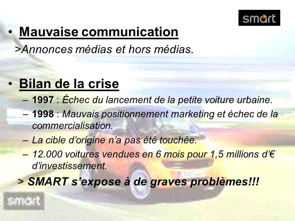 Mauvaise communication
