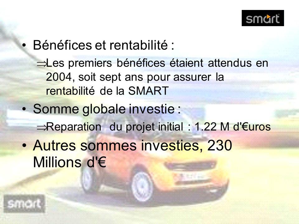 Autres sommes investies, 230 Millions d €