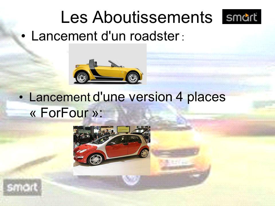 Les Aboutissements Lancement d un roadster :