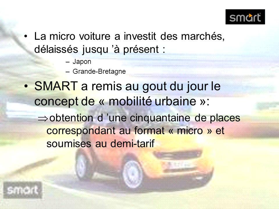 SMART a remis au gout du jour le concept de « mobilité urbaine »: