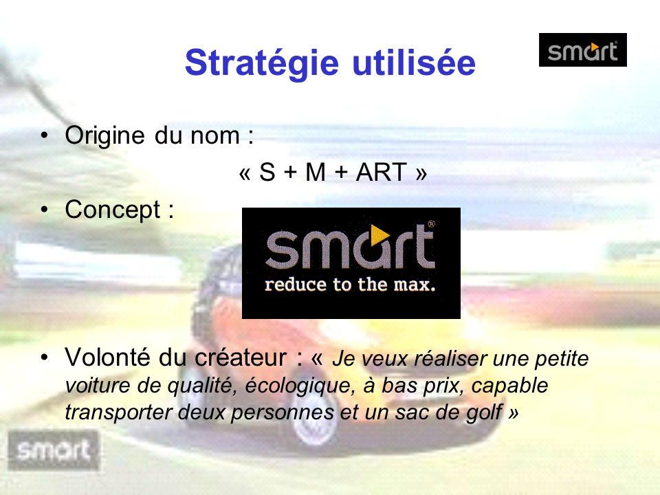 Stratégie utilisée Origine du nom : « S + M + ART » Concept :