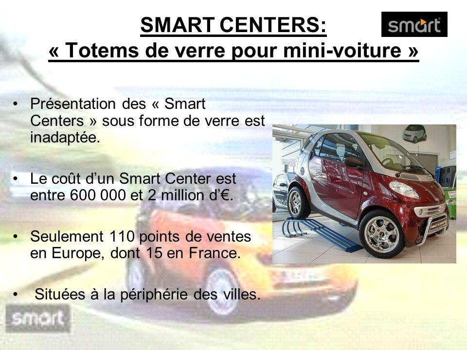 SMART CENTERS: « Totems de verre pour mini-voiture »