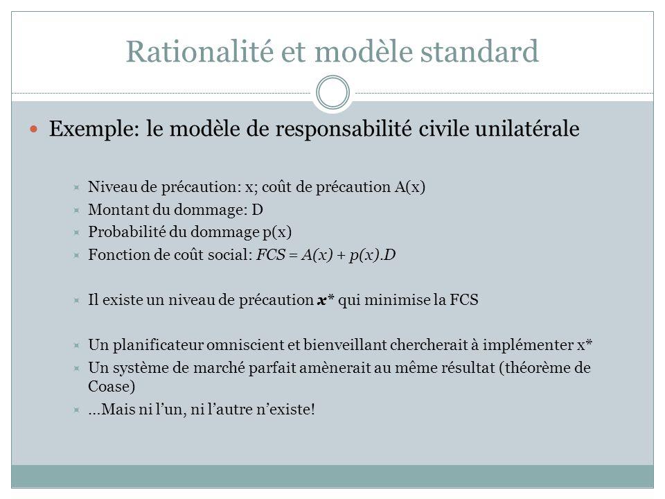 Rationalité et modèle standard