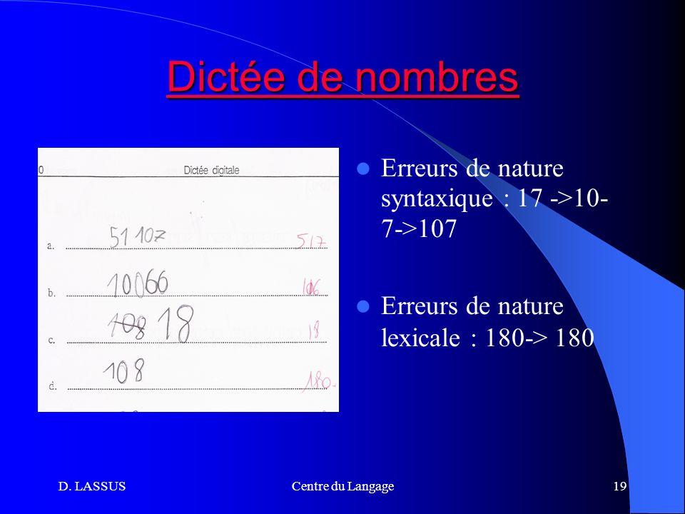 Dictée de nombres Erreurs de nature syntaxique : 17 ->10- 7->107