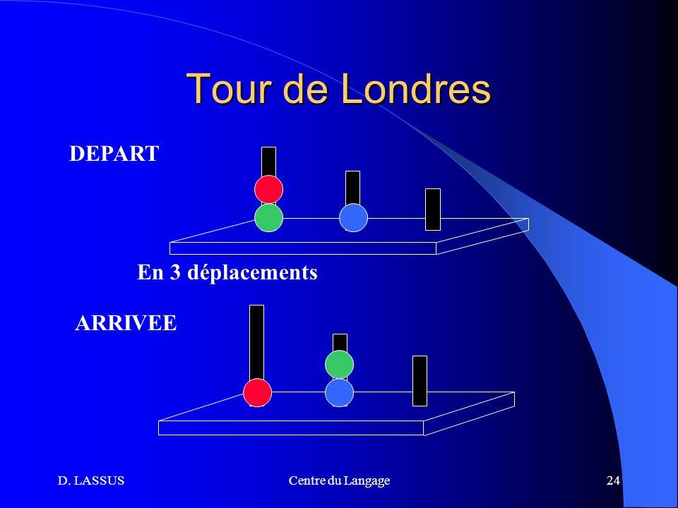 Tour de Londres DEPART En 3 déplacements ARRIVEE D. LASSUS