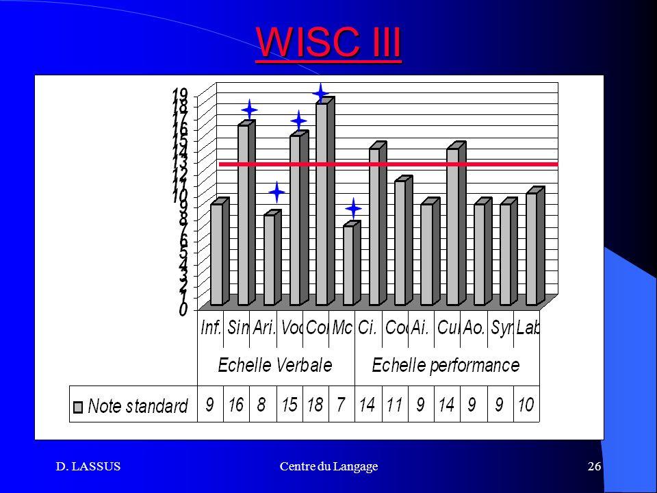 WISC III D. LASSUS Centre du Langage