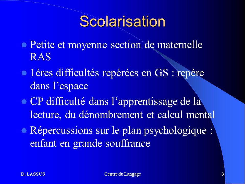 Scolarisation Petite et moyenne section de maternelle RAS