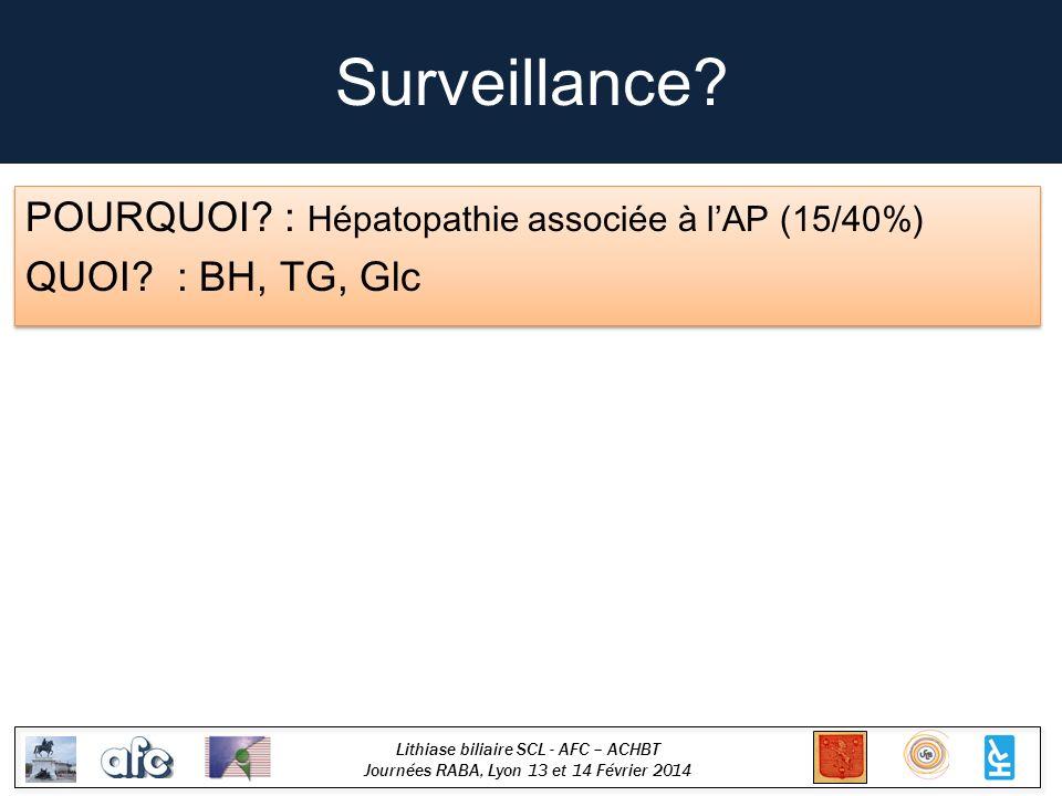 Surveillance POURQUOI : Hépatopathie associée à l'AP (15/40%) QUOI : BH, TG, Glc