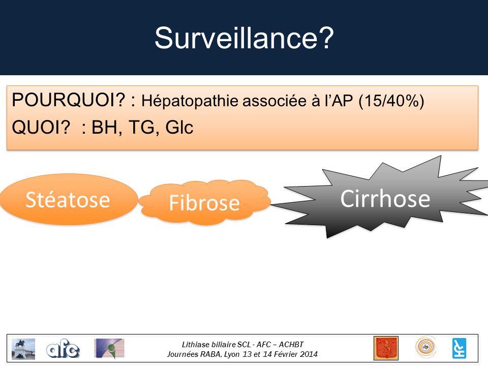 Surveillance Cirrhose Stéatose Fibrose