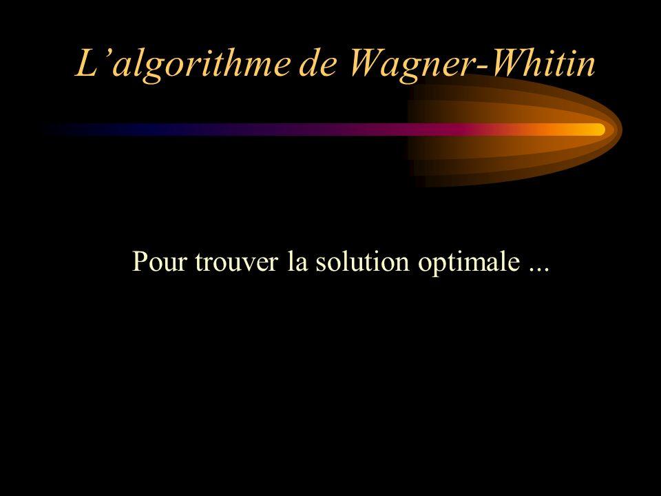L'algorithme de Wagner-Whitin