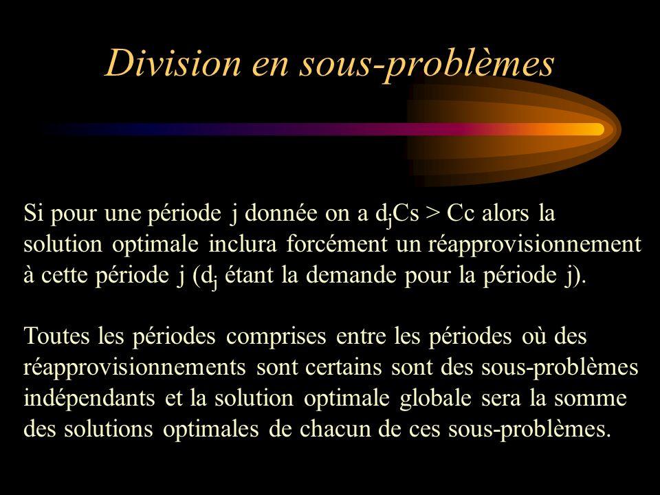 Division en sous-problèmes