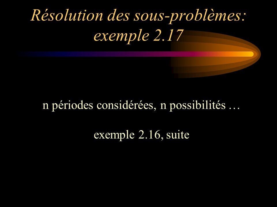 Résolution des sous-problèmes: exemple 2.17