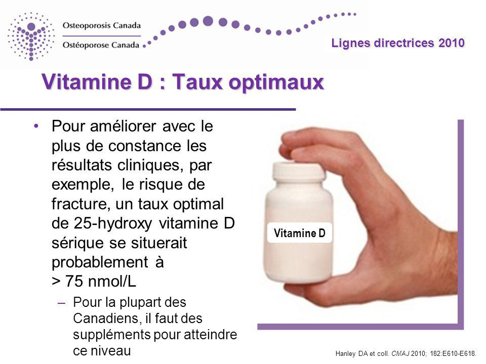 Vitamine D : Taux optimaux