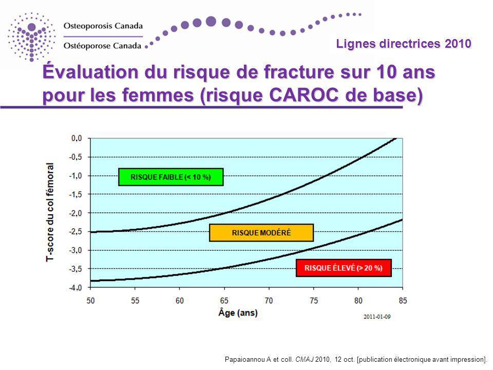 Lignes directrices 2010 Évaluation du risque de fracture sur 10 ans pour les femmes (risque CAROC de base)