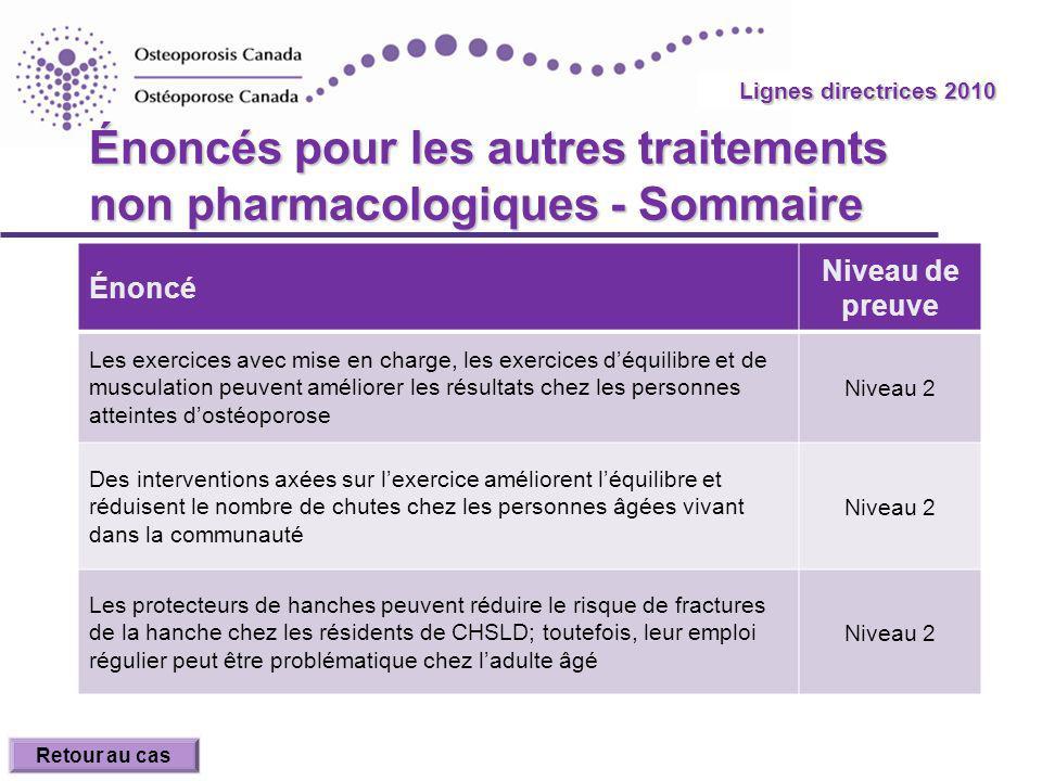 Énoncés pour les autres traitements non pharmacologiques - Sommaire