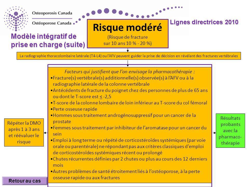 Modèle intégratif de prise en charge (suite)