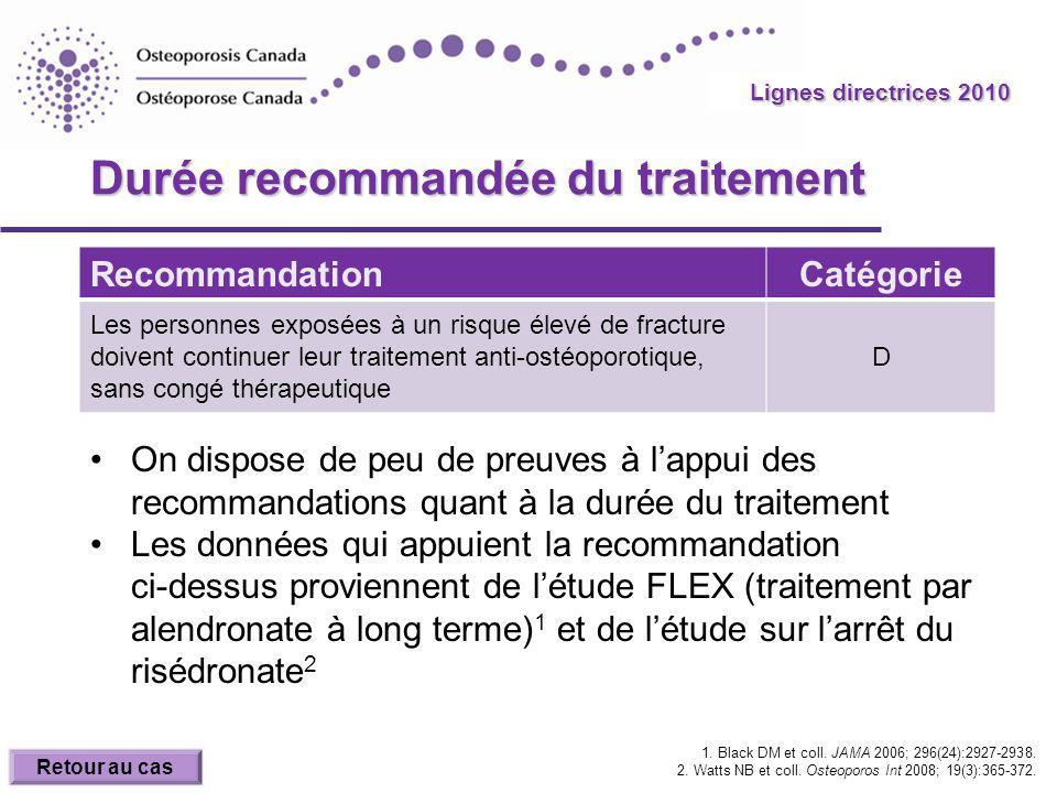 Durée recommandée du traitement