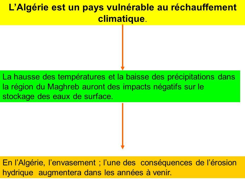 L'Algérie est un pays vulnérable au réchauffement climatique.