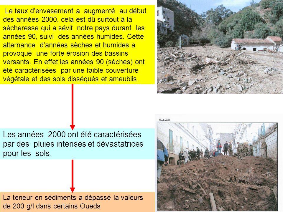 Le taux d'envasement a augmenté au début des années 2000, cela est dû surtout à la sécheresse qui a sévit notre pays durant les années 90, suivi des années humides. Cette alternance d'années sèches et humides a provoqué une forte érosion des bassins versants. En effet les années 90 (sèches) ont été caractérisées par une faible couverture végétale et des sols disséqués et ameublis.