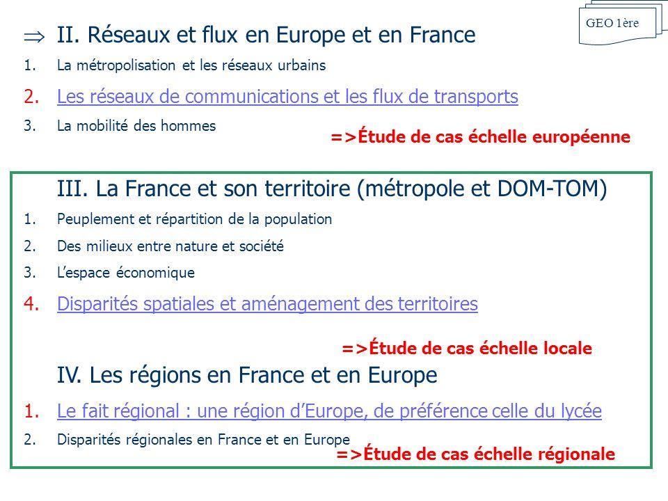 II. Réseaux et flux en Europe et en France